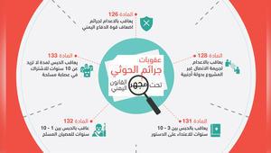 وزارة الدفاع السعودية: هذه جرائم المليشيات الحوثية في اليمن