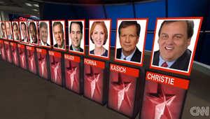الليلة.. مناظرة CNN لمرشحي الحزب الجمهوري بسباق الرئاسة الأمريكية 2016.. هذا ما عليك معرفته