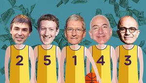 قيمة أكبر 5 شركات تكنولوجيا تبلغ 3 تريليون دولار