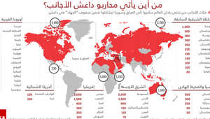 وزيرة خارجية المالديف ترد لـCNN على اتهام بلادها بأنها أكبر مصدر للمقاتلين الأجانب لتنظيم داعش مقارنة بعدد السكان