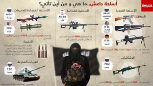 """أسلحة """"داعش"""" ما هي ومن أين تأتي؟ إليكم الأرقام من تقرير منظمة العفو الدولية"""