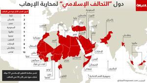 عُمان تنضم للتحالف الإسلامي ضد الإرهاب بقيادة السعودية