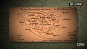كيف يمكن فهم العلاقات والمصالح المعقدة بالشرق الأوسط؟