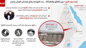 """بعد شائعات حول تخزين مياهه ونفيها بمصر.. السودان: النيل """"أمن قومي"""".. وأثيوبيا تؤكد التزامها بالاتفاق المشترك"""