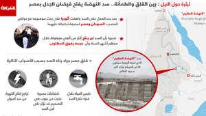 """بعد مباحثات """"سد النهضة"""" في أثيوبيا.. السيسي يؤكد """"حق الشعب المصري في الحياة"""" خلال زيارة وزير خارجية السودان"""