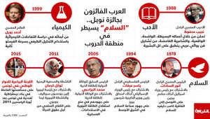 """7 عرب في """"نوبل"""" خلال 114 عاما.. السلام يسيطر في منطقة الحروب"""