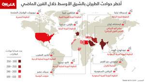 تعرف عبر الانفوجرافيك على أخطر حوادث الطيران في الشرق الأوسط