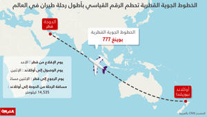 الخطوط القطرية تحقق الرقم القياسي لأطول رحلة