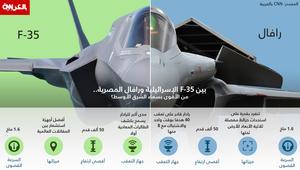 """عبر الانفوجرافيك: بعد استلام إسرائيل مقاتلات """"F-35"""" ومصر مقاتلات """"الرافال"""".. أين يميل ميزان التفوق الجوي العسكري؟"""