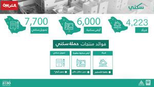 """وزارة الإسكان السعودية تطلق الدفعة الثانية من برنامج """"سكني"""" بعدد 17923 منتج سكني وتمويلي"""