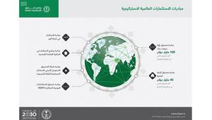 صندوق الاستثمارات برئاسة محمد بن سلمان: نخطط لنكون بين الأكبر بالعالم