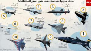 """مصدر: F-22 أمريكية """"شجعت"""" SU-24 سورية على الابتعاد بالحسكة"""