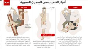 تقرير: نظام الأسد أعدم سرا 13 ألف شخص بشنقهم في سجن صيدنايا