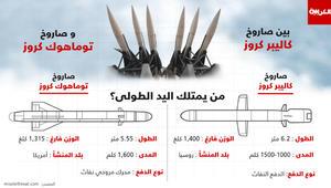 بعد إطلاق 59 منها صوب سوريا.. ما هي صواريخ كروز توماهوك؟