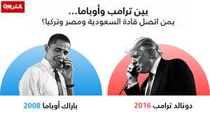 بين ترامب وأوباما.. بمن اتصل قادة السعودية ومصر وتركيا؟