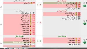 خلقت مباراة في البطولة المغربية الاحترافية ضجة واسعة بين متتبعي الشأن الرياضي