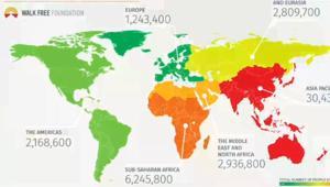 عبودية العصر الحديث ترتفع بنسبة 30% في العالم