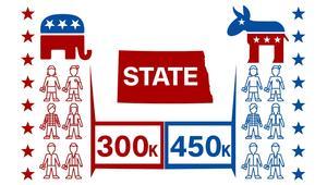 بالفيديوغرافيك.. ما هو المجمع الانتخابي وكيف يختار الأمريكيون رئيسهم؟
