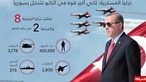 """أردوغان يبين أهمية عملية """"درع الفرات"""" بسوريا"""