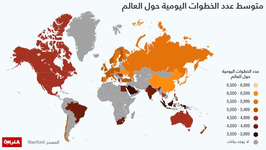 متوسط عدد الخطوات اليومية حول العالم