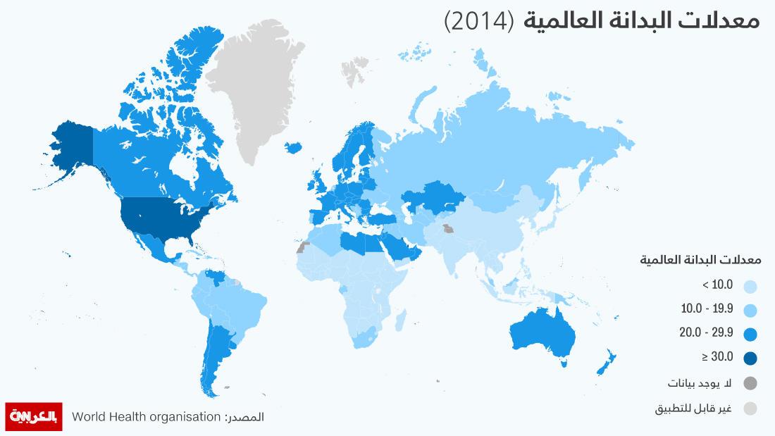 معدلات البدانة العالمية ٢٠١٤