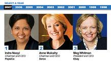 10 years of powerful women