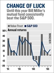 bill_miller_chart.jpg