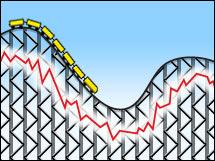 stocks_market_rollercoaster.03.jpg
