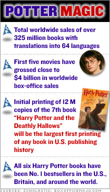 harrypotter_facts2.jpg