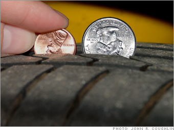 Tire Penny Test >> 6 Car Care Myths And Mistakes Mistake Honest Abe Knows When You