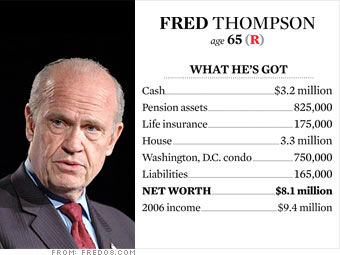 Thompson's money