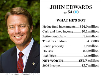 Edwards' money