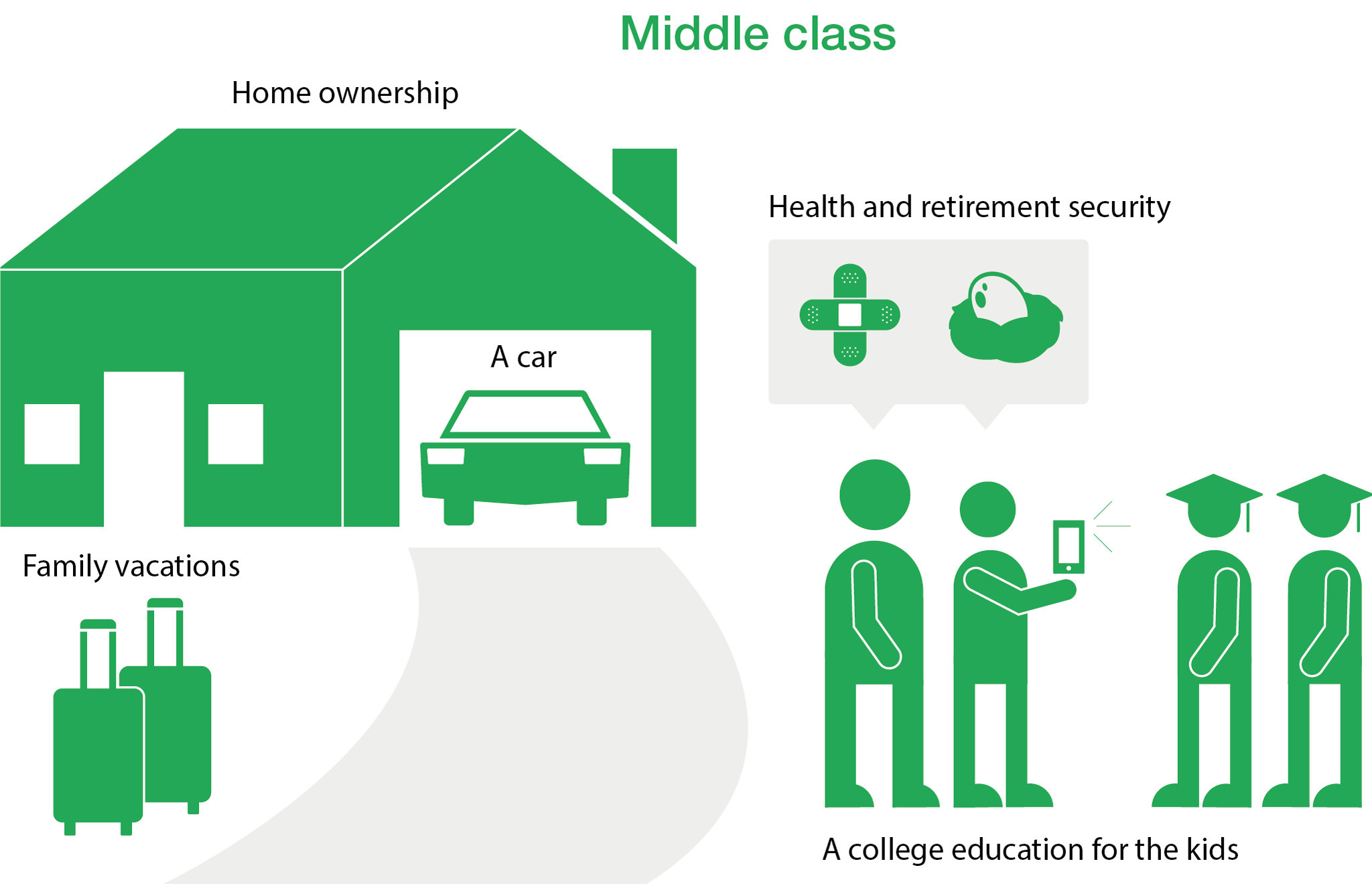 What Is Middle Class Anyway Cnnmoney