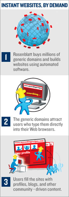 instant_websites.03.jpg