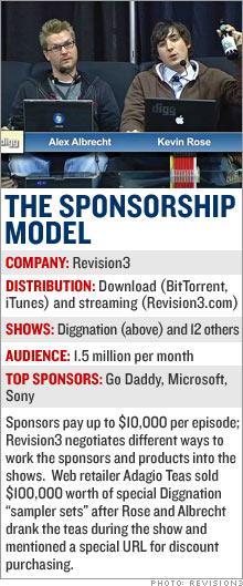 sponsorship_model.03.jpg