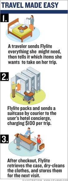 travel_made_easy_chart.jpg