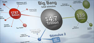 See the Stimulus Tracker