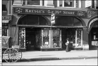Growth of Sears