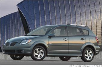 Most Reliable Wagon/Minivan