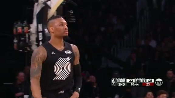 Damian Lillard (21 Points) 2018 All-Star Game Highlights
