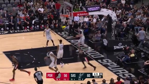 Highlights: Portland 103, San Antonio 108