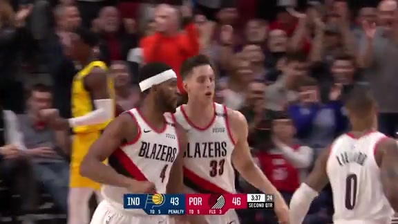 Zach Collins 2018-19 Season Highlights