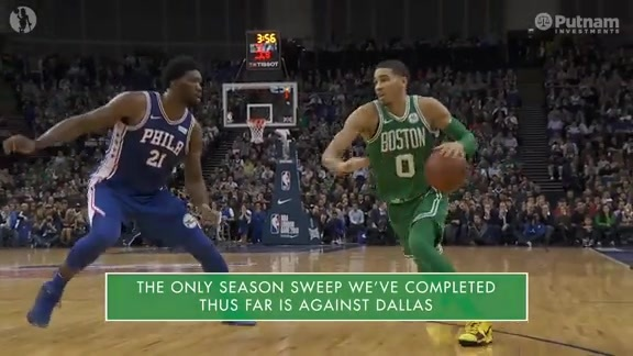 1/18 Putnam Celtics Daily: The 76ers Stateside