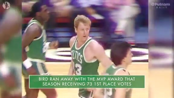 3/21 Putnam Celtics Daily: Bird's Benchmark
