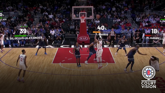 Clippers Launch CourtVision Digital Viewing Experience