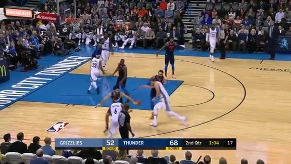 Marc Gasol drops 18 against the Thunder