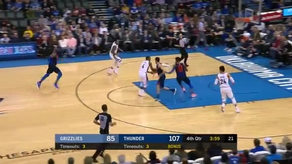 Grizzlies @ Thunder highlights 2.11.18