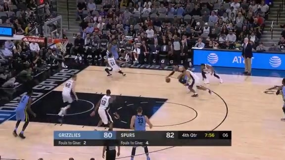 Grizzlies @ Spurs highlights 3.5.18