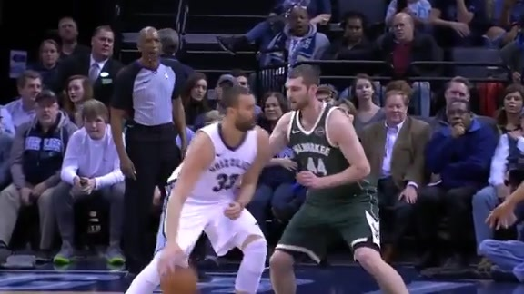 Marc Gasol scores team-high 17 points against Bucks