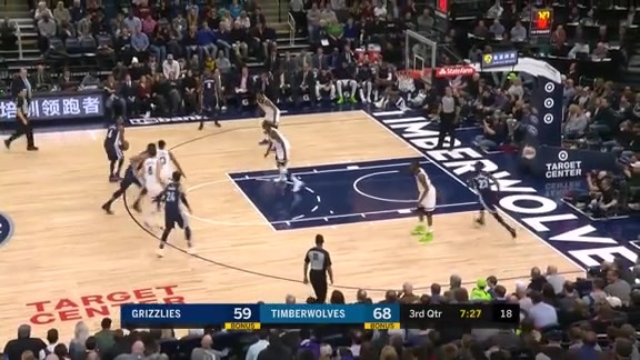 Grizzlies vs. Timberwolves highlights 4.9.18